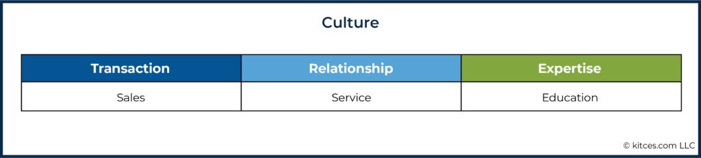06b Culture