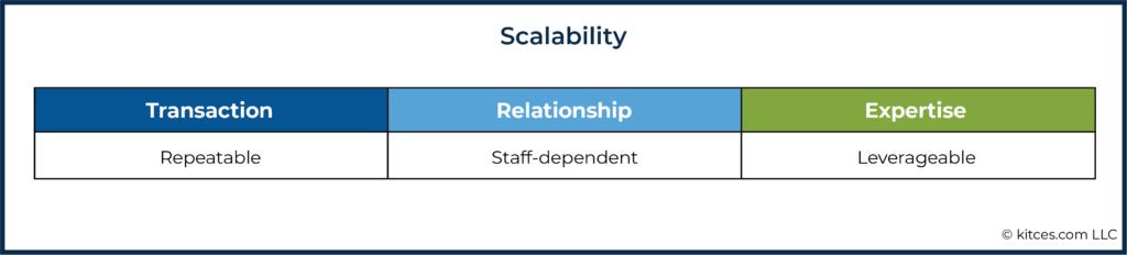 06j Scalability