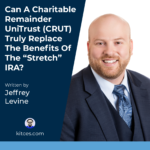 CRUT Featured