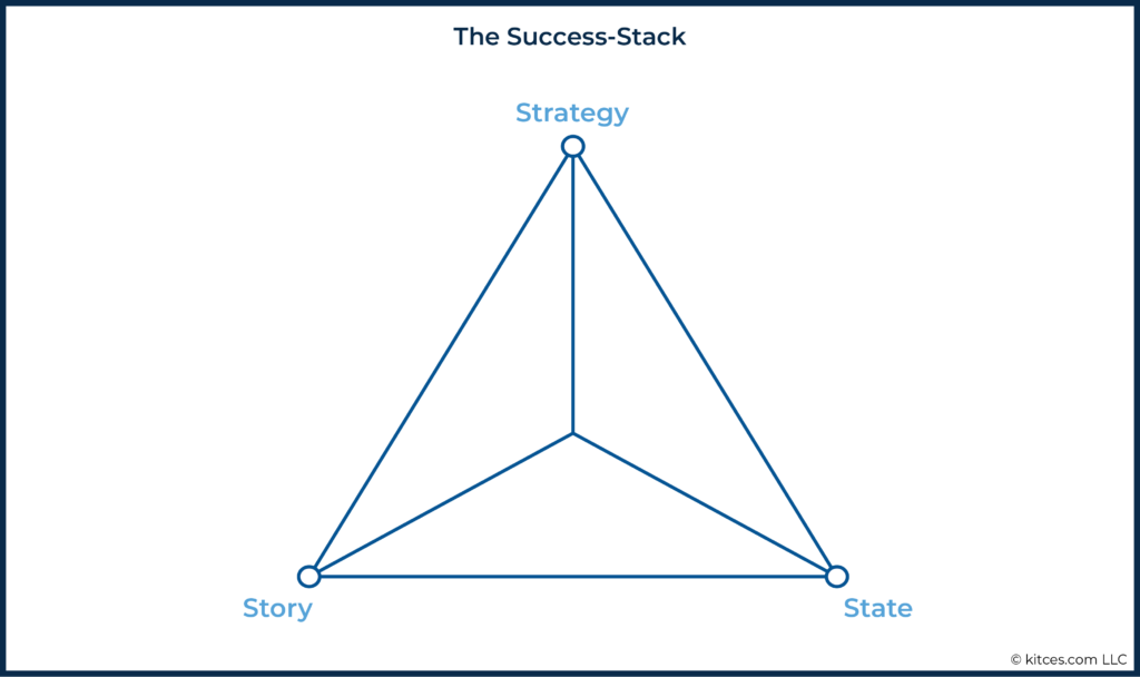 The Success Stack