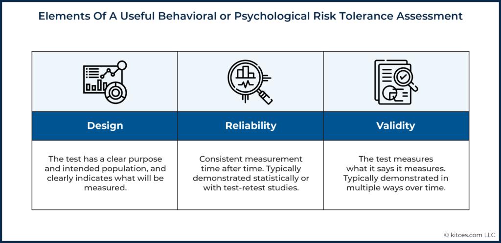 01 Elements Of A Useful Behavioral or Psychological Risk Tolerance Assessment