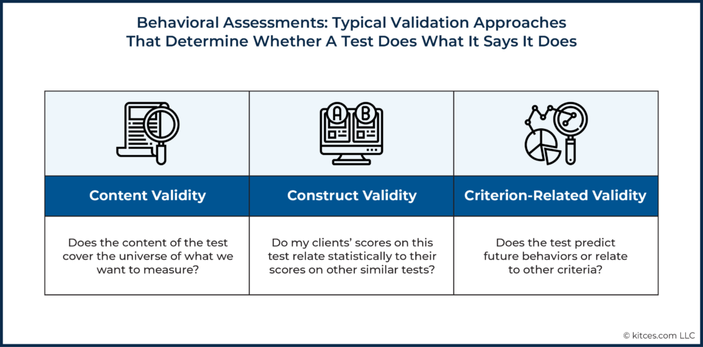 02 Behavioral Assessments Typical Validation Approaches That Determine Whether A Test Does What It Says It Does