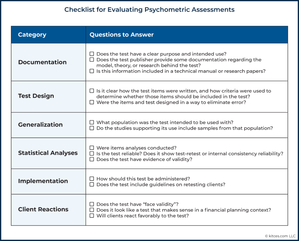 05 Checklist for Evaluating Psychometric Assessments