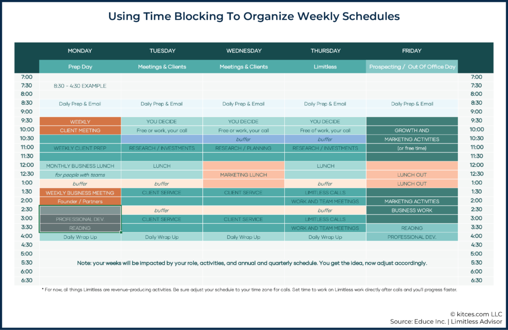Using Time Blocking To Organize Weekly Schedules